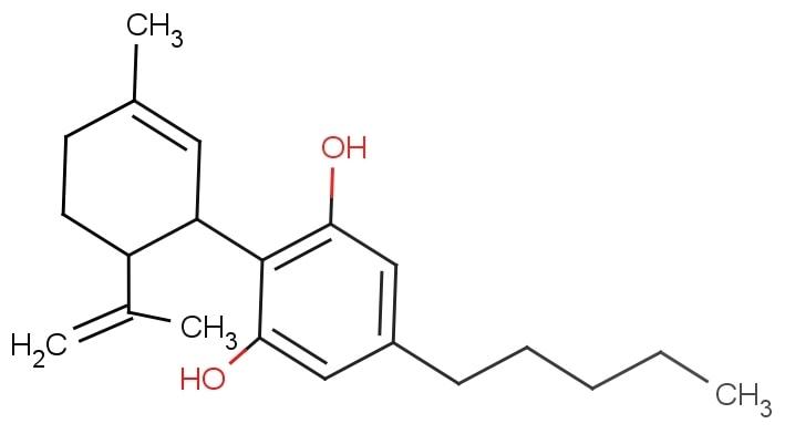 Cannabidiol_CBD_molecule
